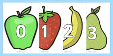 Numbers 0-30 on Fruit