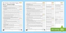 * NEW * AQA Chemistry Unit 4.4 Chemical Changes Student Progress Sheet