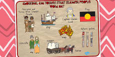 Australia - Aboriginal and Torres Strait Islander People Word Mat