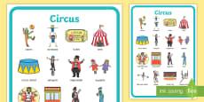 Circus Vocabulary Poster