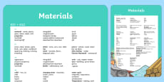 Year 1 to Year 6 Materials Scientific Vocabulary Progression Poster