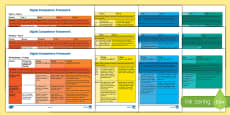 Digital Competence Framework Resource Pack English Medium English Medium