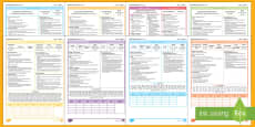 New Zealand Weekly Guided Reading Planning Pack