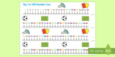 Numbers 1-100 on a Number Line Football Theme