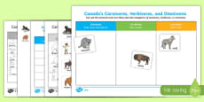 Canada's Carnivores, Herbivores, and Omnivores Activity Sheet