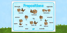 Butterfly Themed Prepositions Word Mat