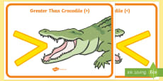 Greater Than And Less Than (Crocodiles)