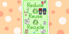 Eco And Recycling Reduce Reuse Recyle Display Poster (Australia)
