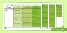 * NEW * Wales - English Medium - Digital Competence Framework Nursery Planning Ideas