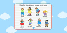 Head Shoulders Knees and Toes Poster
