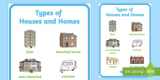 Types of Houses and Homes Display Poster
