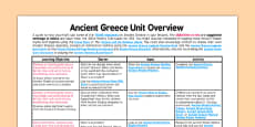 Ancient Greece Planning Overview