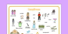 Cenușăreasa - Planșă imagini și cuvinte