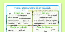 Spring-Themed Senses Word Mat Gaeilge
