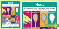 Heat Conduction Investigation Prompt Display Poster