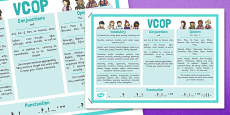 KS1 VCOP Display Poster
