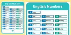 English Numbers A4 Display Poster