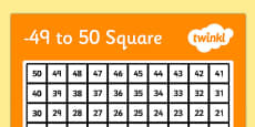 Minus 49 to 50 Number Square