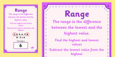 What is the Range in Maths Poster