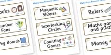 Kestrel Themed Editable Maths Area Resource Labels