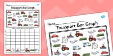Transport Bar Graph Activity Activity Sheet