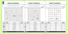 Coordinates and Translation Differentiated Activity Sheets