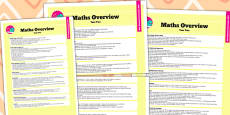 2014 Curriculum Year 2 Maths Overview