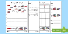 Bar Graphs with Transport Differentiated Activity Sheets