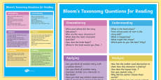 Bloom's Taxonomy Questions for Reading
