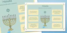 Hanuka - Poster informativ
