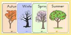 Four Seasons Display Posters - Australia