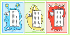 Multiplication Monsters 2x 5x and 10x Table Display Posters
