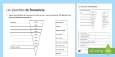 Frequency Adverbs Activity Sheet Spanish