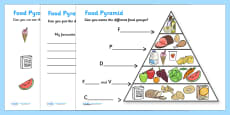 Food Writing Pyramid Activity