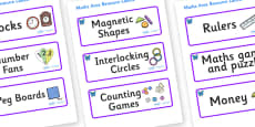 Butterfly Themed Editable Maths Area Resource Labels