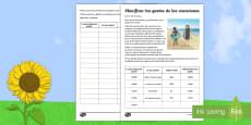 Ficha de actividad: Planificar los gastos de las vacaciones