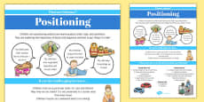 Positioning Schema Information Poster