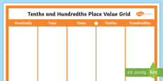 * NEW * Tenths and Hundredths Place Value Grid Display Poster