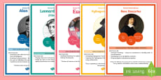 * NEW * Famous Mathematicians Display Facts Posters