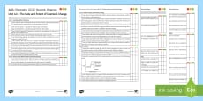 AQA Chemistry Unit 4.6 The Rate and Extent of Chemical Change Student Progress Sheet