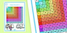 Winter Themed 1-100 Multiplication Square Romanian
