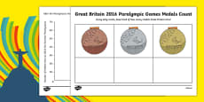 Great Britain 2016 Paralympic Games Medals Count and Graph Activity Sheet