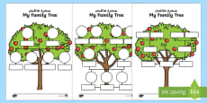 My Family Tree Activity Sheet Arabic/English