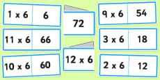 Tabla înmulțirii cu 6 - Cartonașe joc