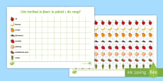 Favourite Fruit Pictogram Activity Sheet Gaeilge