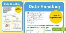 Data Handling Poster