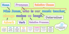 * NEW * UKS2 Features of Sentences Display Pack