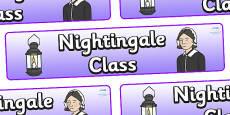 Florence Nightingale Themed Classroom Display Banner