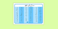 100 High Frequency Words Word Mat Urdu