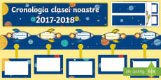 * NEW * Spațiul cosmic 2017 2018 Cronologia clasei